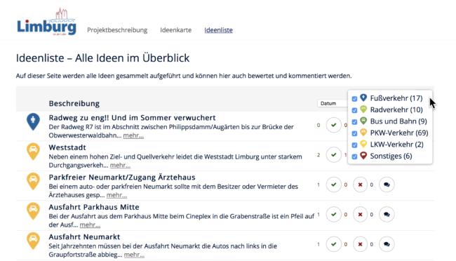 Ideen gefragt! Masterplan Mobilität – Limburg an der Lahn