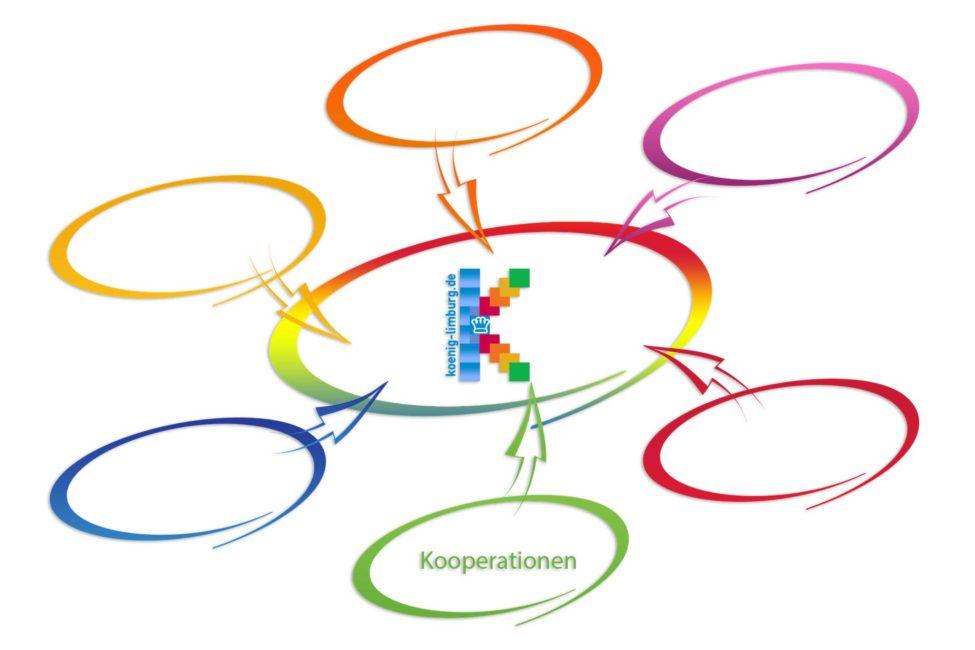 Arbeite mit uns - Kooperation